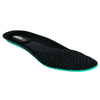Picture of PU Innersoles